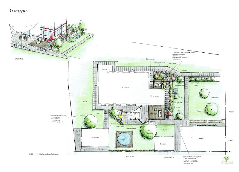 Gartenplan Ruhland JPG